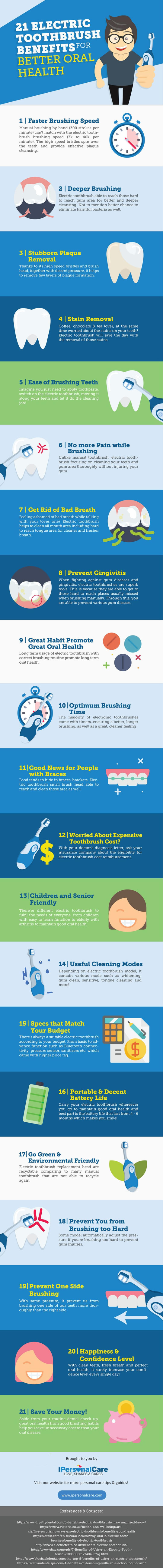 21 Electric Toothbrush Benefits Better Oral Health