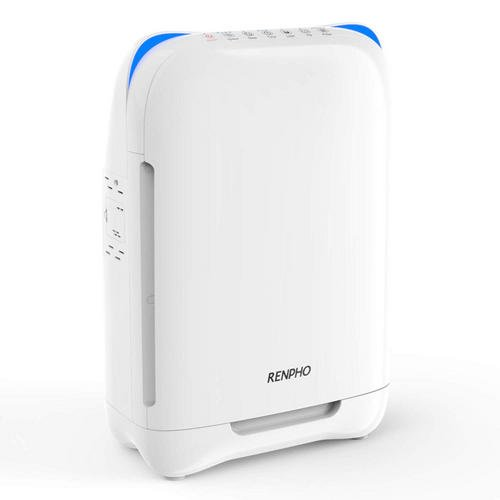 RENPHO Air Purifier for Home